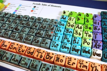 Periodic table webquest introduction you are a famous scientist that has just discovered a new element you are trying to determine which group on the periodic table the element fits in with urtaz Images