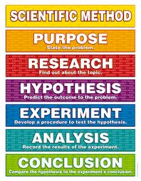Nature of Science and Experimentation