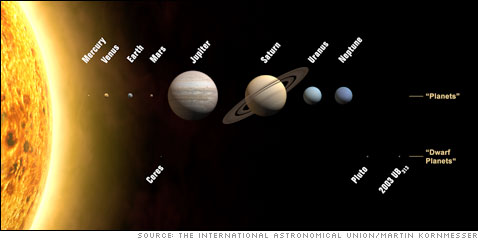 what are the visible characteristics of the planets and moons in our solar system - photo #49