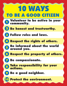 Essay on responsibilities of a good citizen