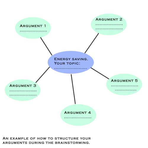 how to make your assignment creative