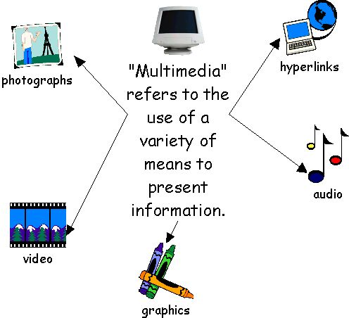 multiple intelligences process