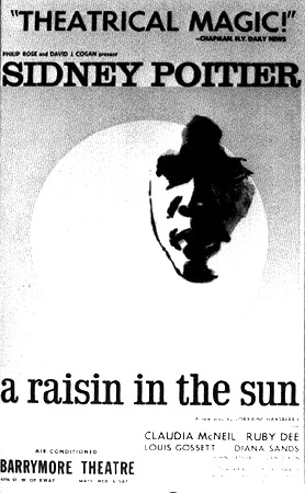 a raisin in the sun conclusion Explosive play shows hopes, struggles of urban black family read common sense media's a raisin in the sun review, age rating, and parents guide.