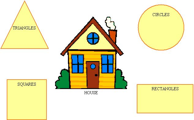 Shape objects related keywords shape objects long tail for Different shapes of houses