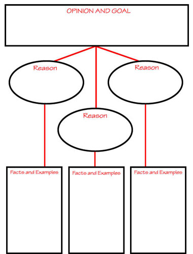 Persuasive Speech Graphic Organizer
