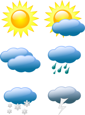 different kinds of weather