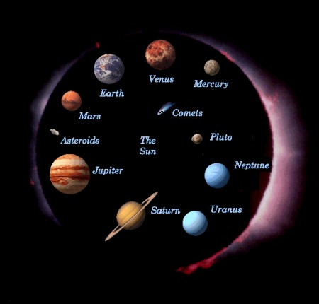 the 7 planets of solar system - photo #13