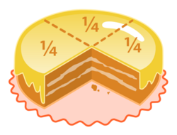 Px Cake Quarters on Otto Cycle